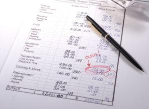 how to write a budget